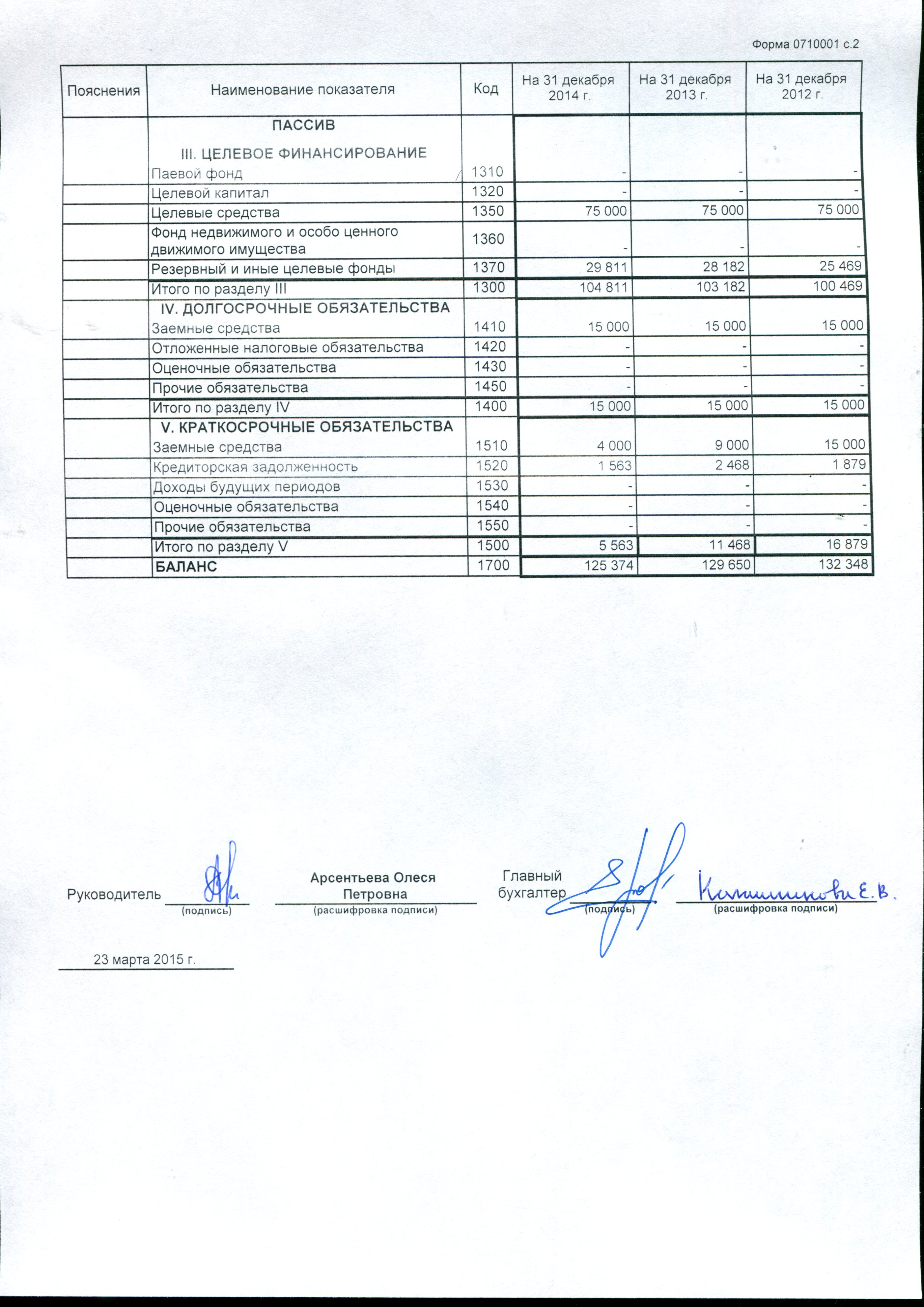 Бухгалтерский учет прочих внеоборотных активов home ru ru существенный недостаток товара работы исходя из преамбулы и пункта 1 статьи 20 бухгалтерский учет прочих внеоборотных активов Закона о защите прав